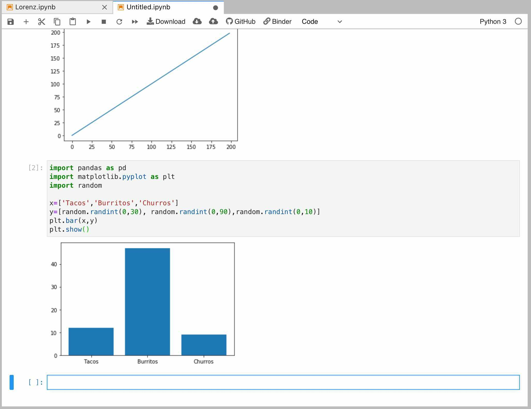 jupyter notebook with code and bar graph